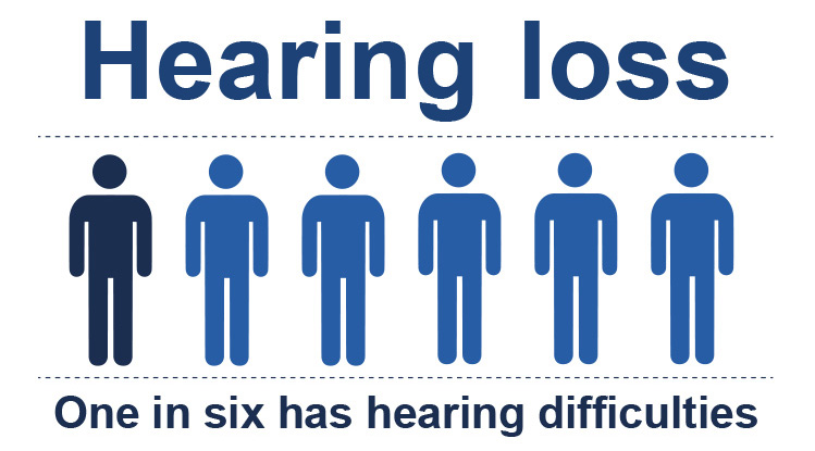 hearing-aids-hearing-loss-hearing-needs-hear-test-tinnitus-prices-sri-lanka